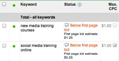 Adwords Low Bid