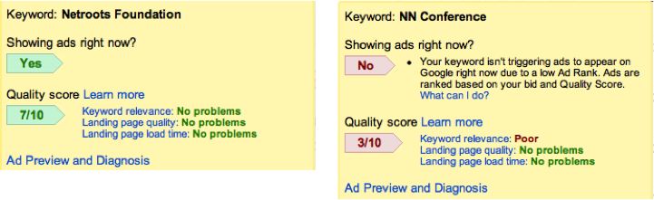 Adwords Low Quality Score