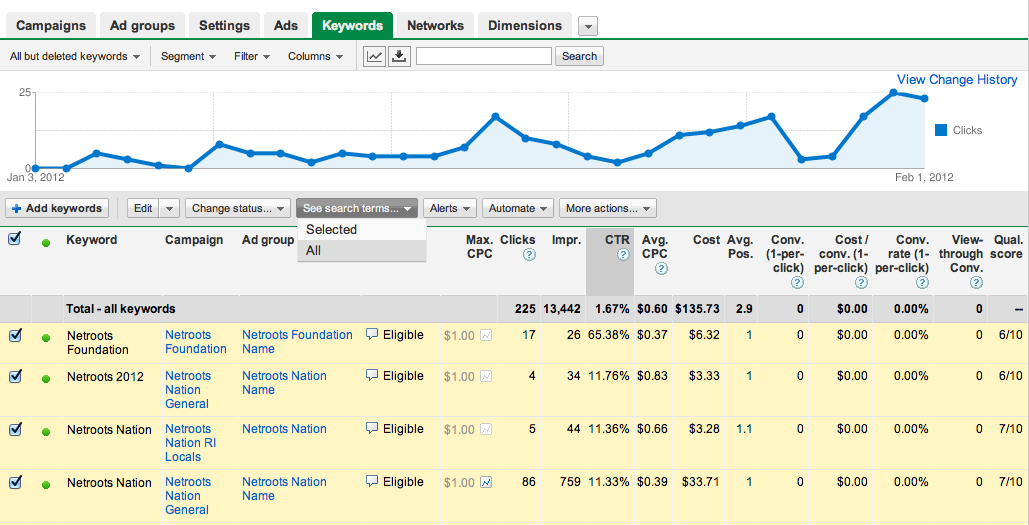 Adwords See Search Terms