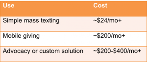 mobile pricing