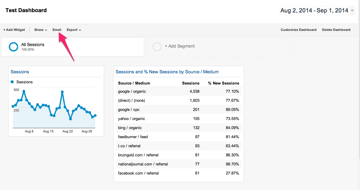 google analytics email feature